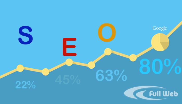"""""""SEO"""", Como escrever conteúdo otimizado para o Google"""