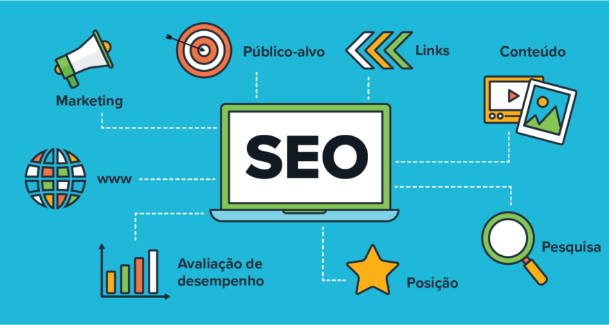 Marketing digital e SEO